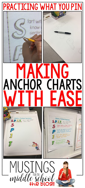 Creating Anchor Charts with Ease - Step-by-Step Instructions