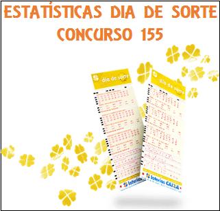 Estatísticas dia de sorte 155 análises das dezenas