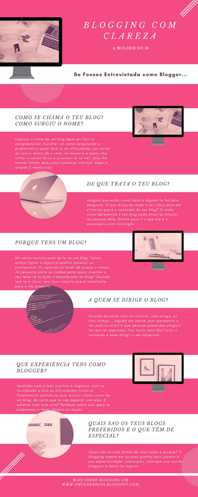 Uma infografia com perguntas para trazer mais clareza ao processo de blogging