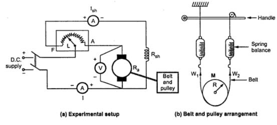 dc generator wiring