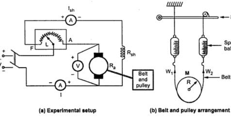 Stab Shunt Dc Motor Wiring Diagram Shunt Wound DC Motor