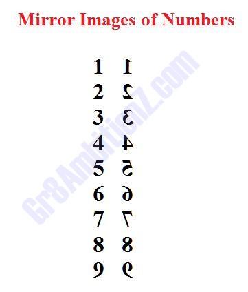 Zahlen Spiegelverkehrt Schreiben
