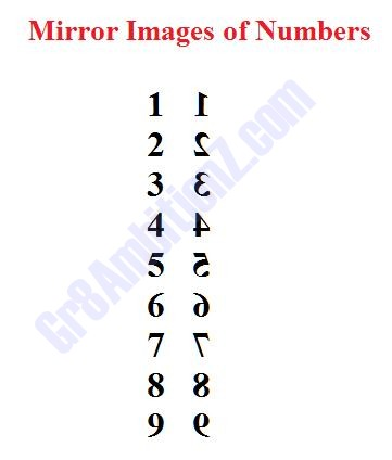 Mirror Image / Vertical Plane in Reasoning   Gr8AmbitionZ ...