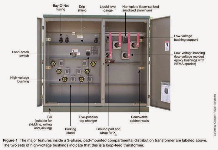 Electrical Home Outlet Wiring Diagrams Electrical Outlet Wiring