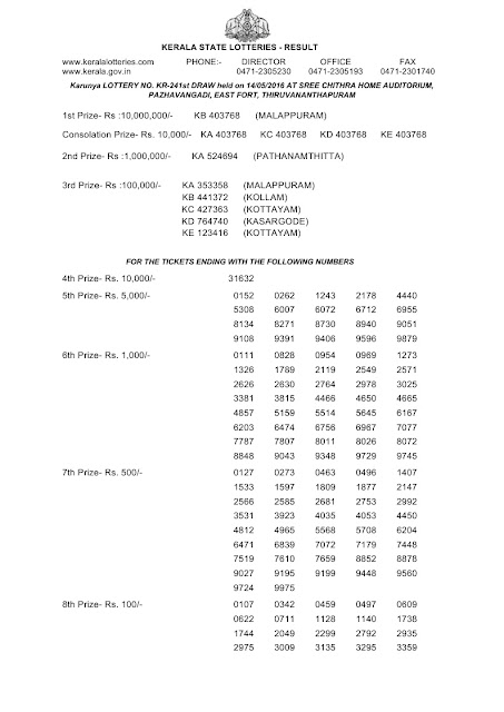 Official result of Kerala lottery Karunya_KR-241