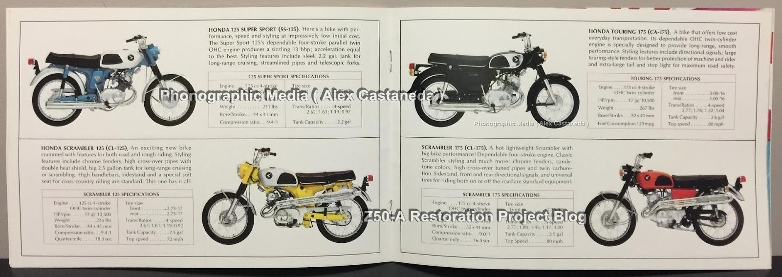 the pc50 was the only other honda bike that share the same ivory grips levers as the z50 a ko  [ 1600 x 567 Pixel ]