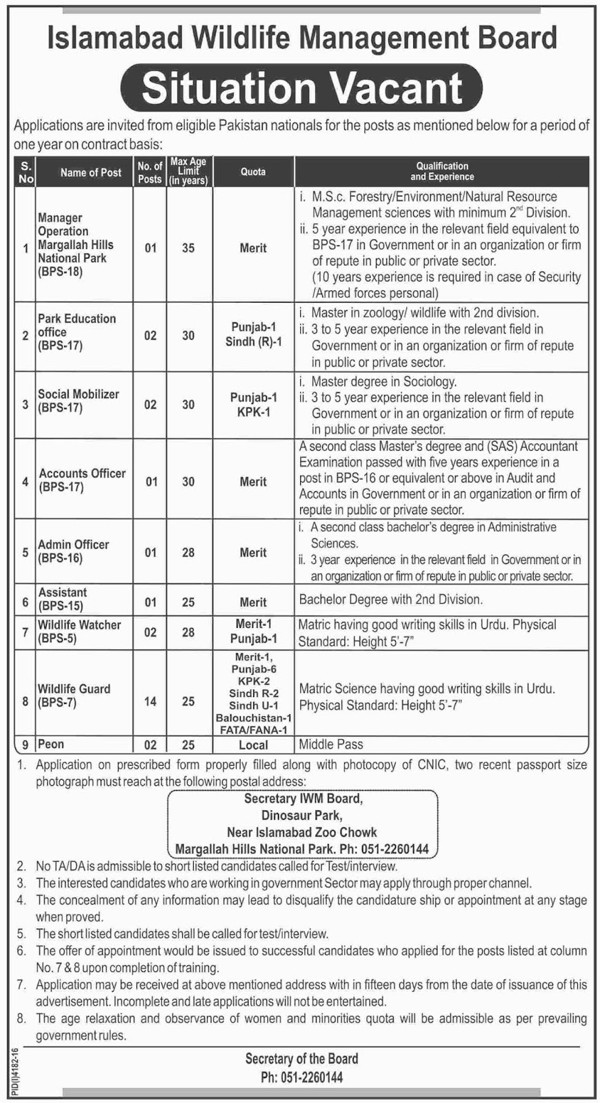 Islamabad Wildlife Management Board Jobs