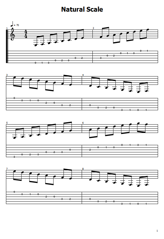C Major Scale - Natural Scale & C Arpeggios. C Major Scale Arpeggios Exercise Guitar Tabs & Sheet Online