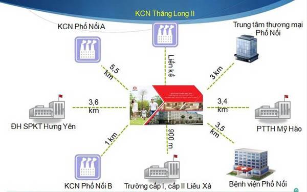thi-truong-nha-dat-du-an-v-green-city-pho-noi-3