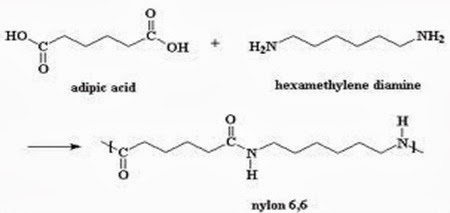 Of nylon synthesis and pity, that
