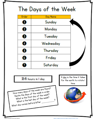 The Days of the Week Learning Poster