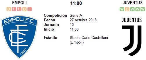 Empoli vs Juventus en VIVO