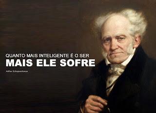 Schopenhauer e sua Filosofia pessimista