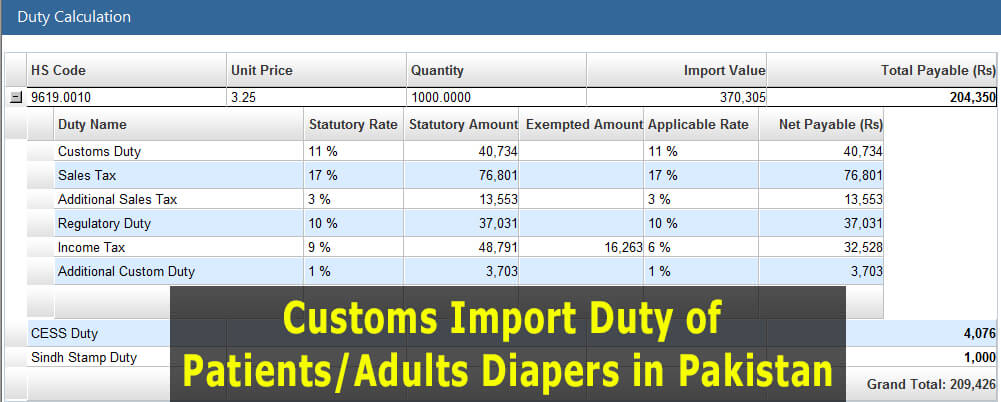 Customs-Import-Duty-of-Patients-or-Adults-Diapers-in-Pakistan