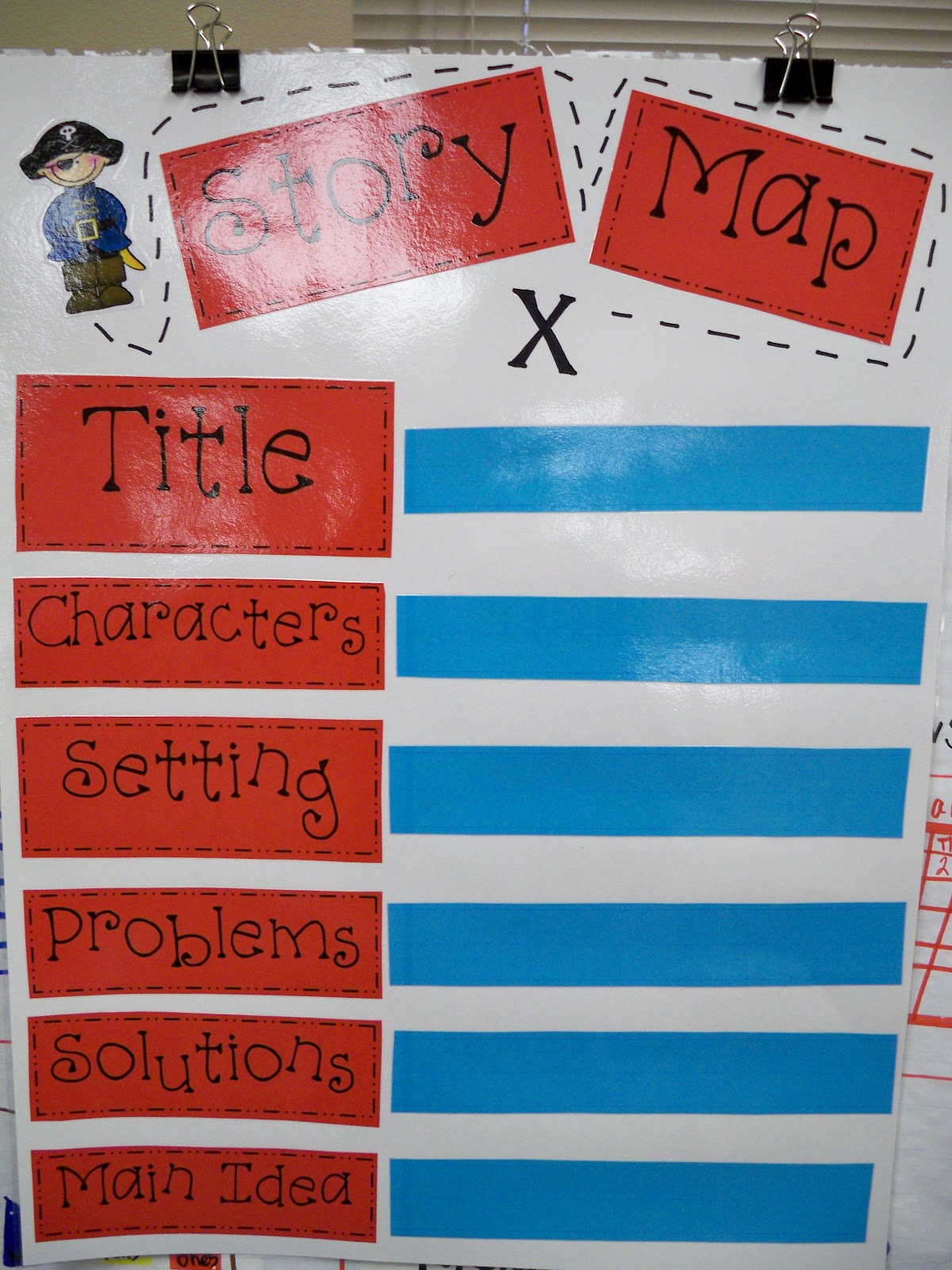 Inspired By Kindergarten Story Maps Rubrics And Counting