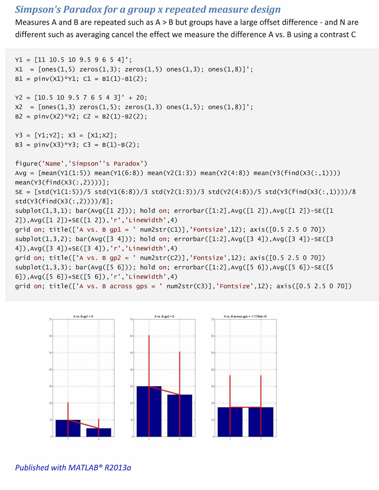 Using covariates to regress out unwanted effects