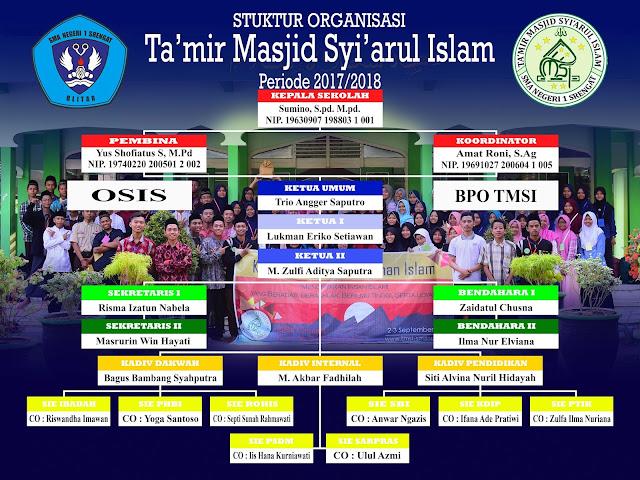 Struktur Organisasi TMSI 2017/2018