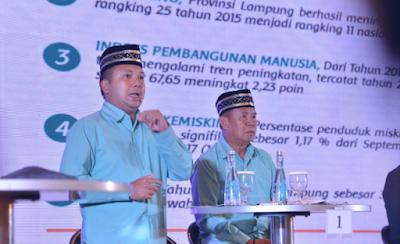 Lampung Peringkat Empat Surplus Beras Nasional dan Alokasi Pupuk Tertinggi di Sumatera
