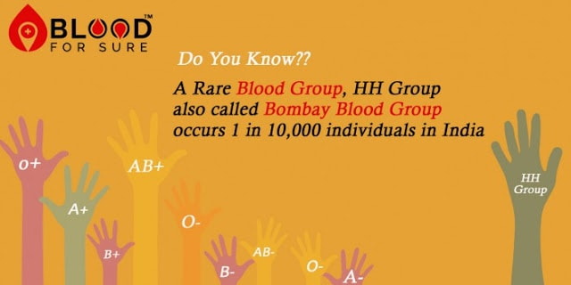 Theory of mind,Blood group, Blog, Interesting