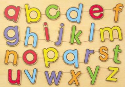 Huruf Abjad, Huruf Vokal, Huruf Konsonan, Dan Huruf Diftong Serta Contohnya Lengkap