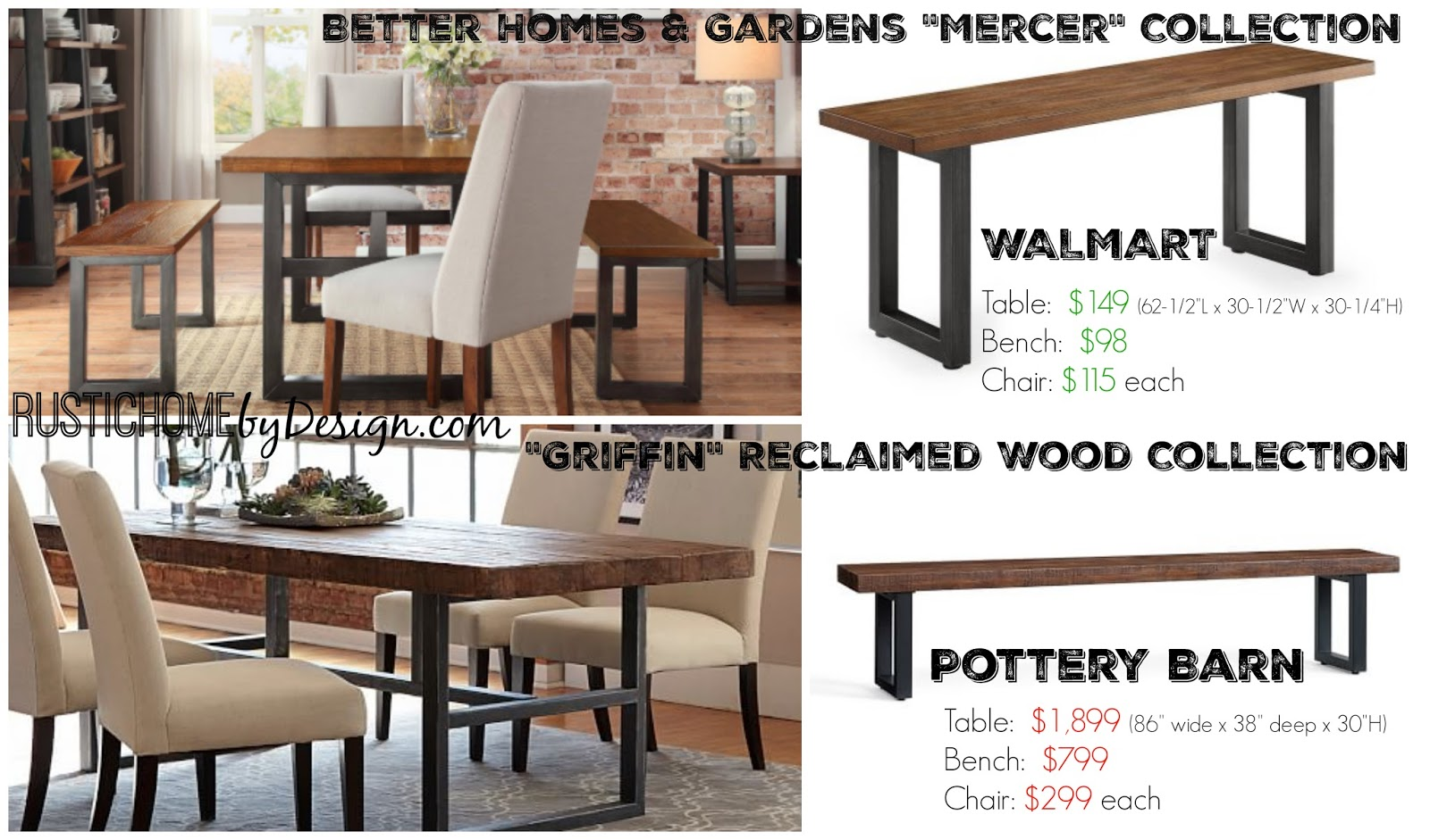 Rustic Home By Design Pottery Barn Style On A Walmart Budget