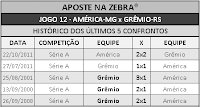 LOTECA 712 - HISTÓRICO JOGO 12