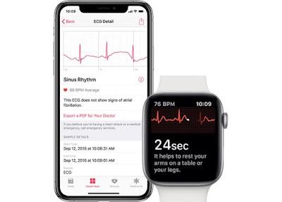 Apple WatchOS, Apple WatchOS brings new ECG application, WatchOS, app, apps, application, new ECG application, apple, apple watch, apple watchs, watchOS 5.2, news,