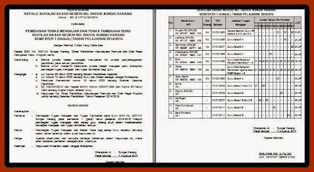 Contoh SK Surat Tugas Mengajar Guru Kurikulum 2013 & KTSP 2006 Revisi 2018