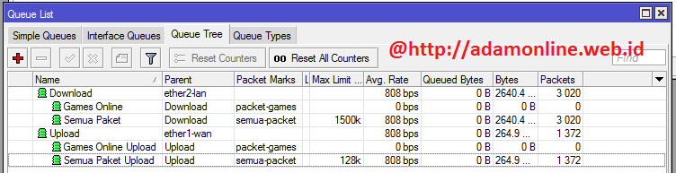 queue tree game online Cara Setting MikroTik Untuk Warnet Game Online