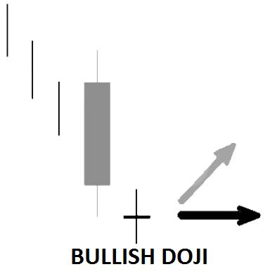iq option winning strategy