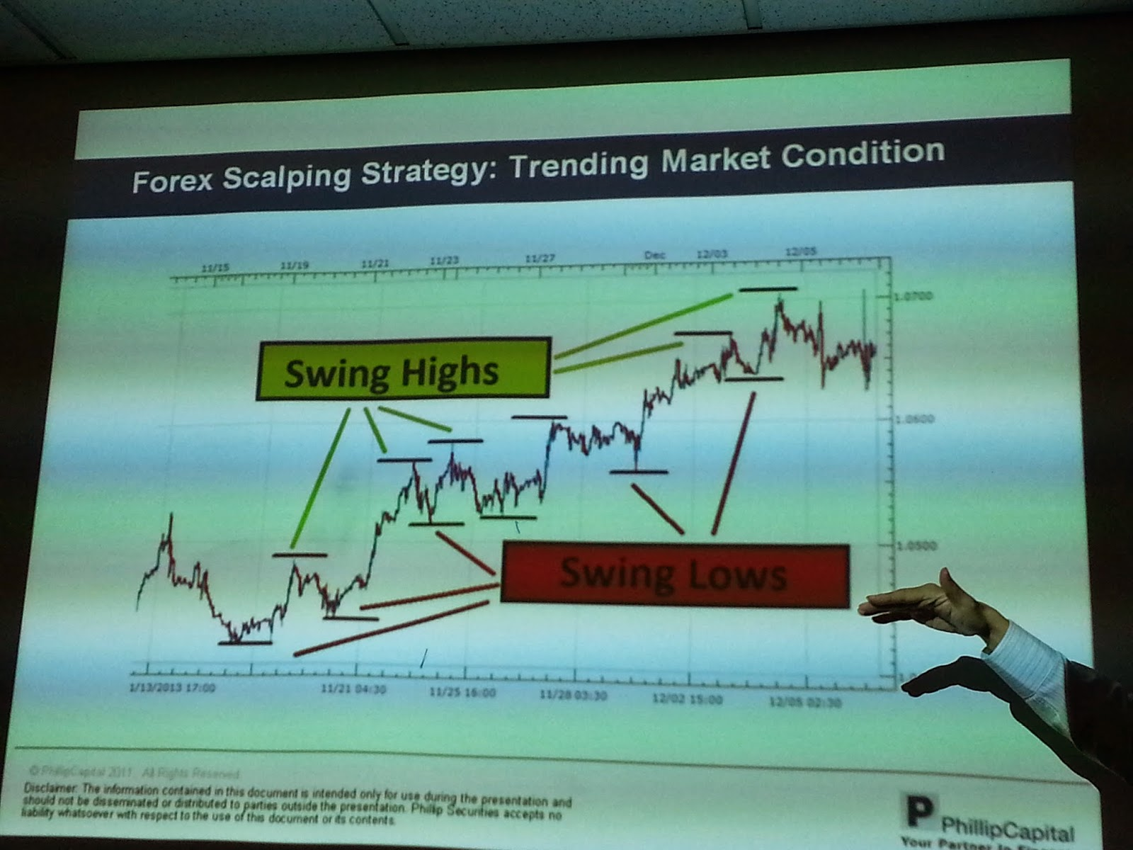 Best forex trading course singapore