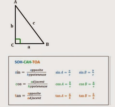Trigonometry questions year 9 pdf