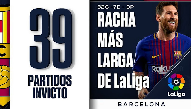 Barcelona Récord: 39 partidos invicto en Liga Española