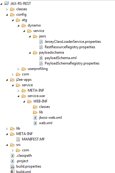Create Configure Deploy new JAX-RS ATG Module in Oracle ATG