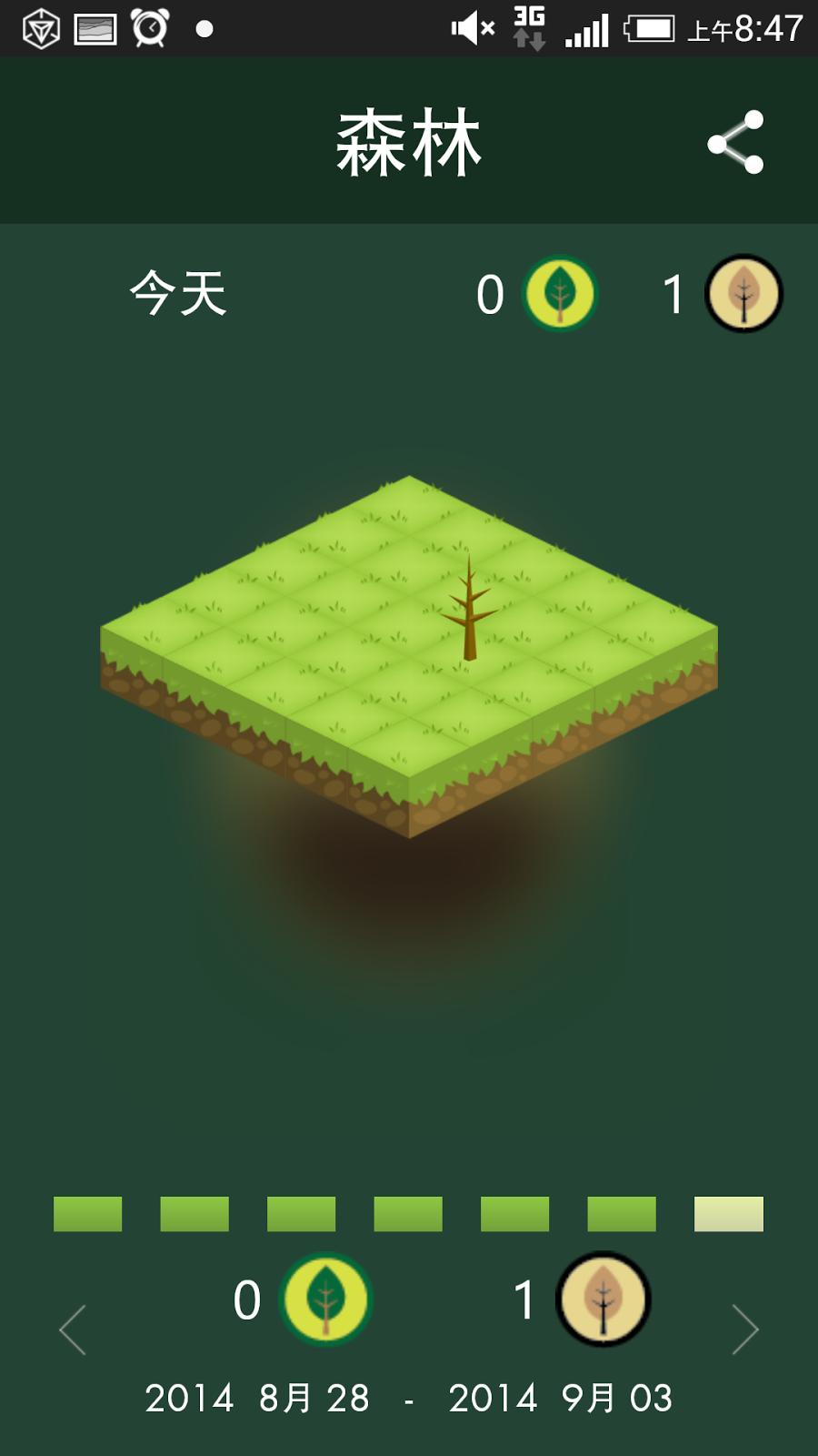 Forest 用專注力養育一片森林,動人的時間管理 App Forest-08