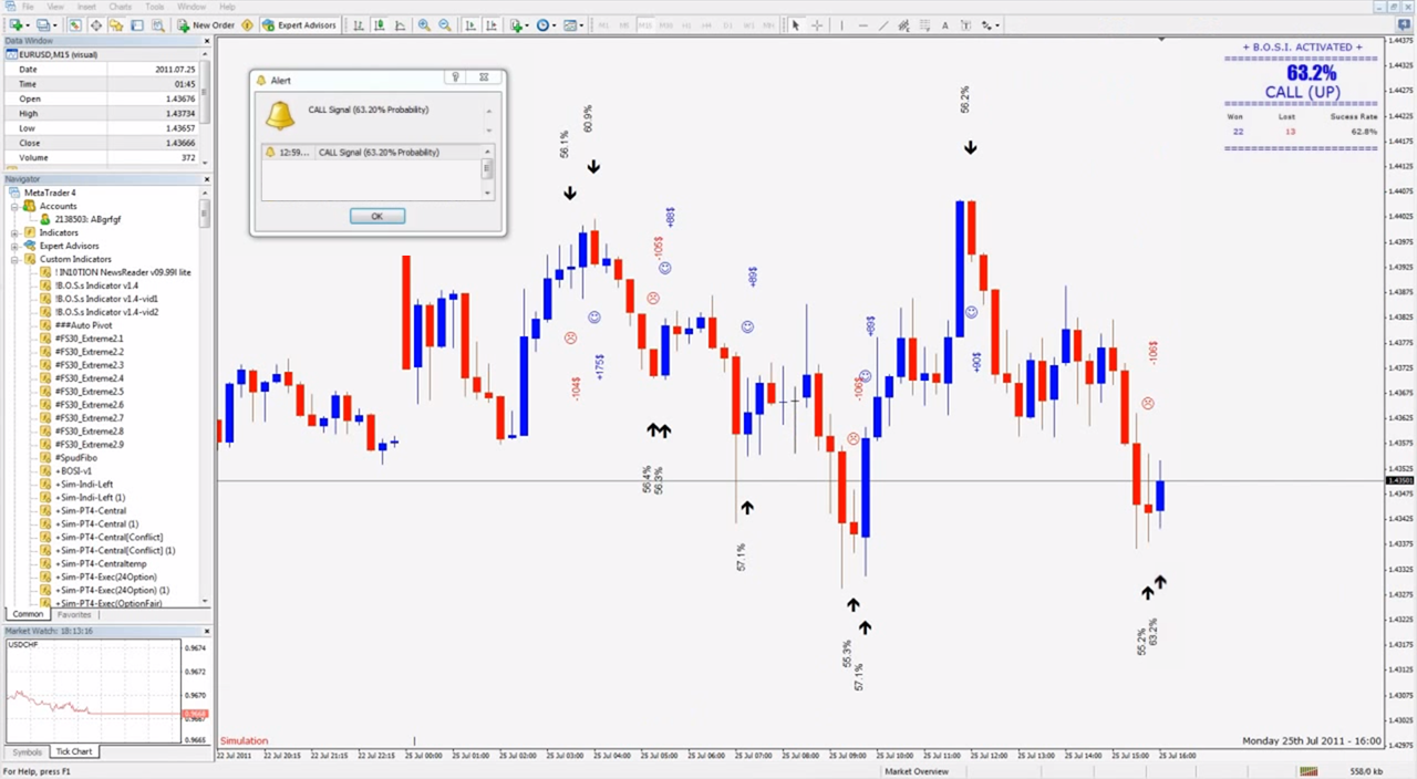 How to trade forex binary options