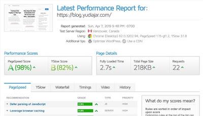 Cara Mempercepat Loading Website Basis Wordpress, 100% Ampuh!