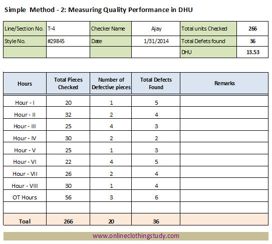 quality assurance metrics template - how to make garment inspection report simple method and