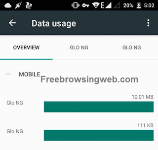 Glo Youtube Cheat: Unlimited Browsing