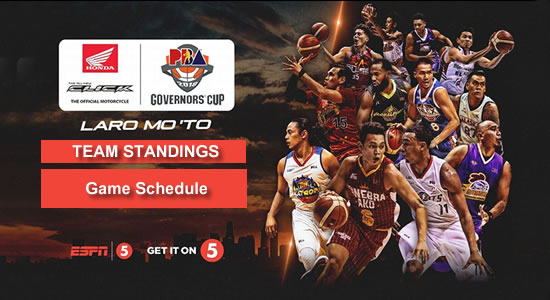 LIST: 2018 PBA Governors' Cup Game Schedules/Team Standings/Scores
