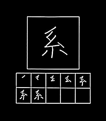 kanji system, lineage