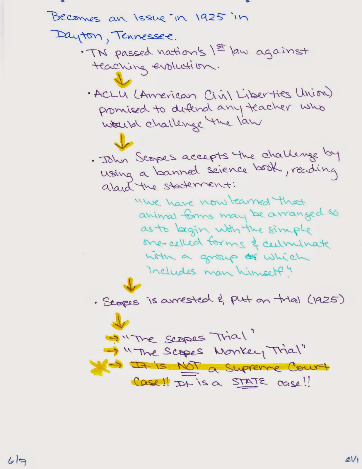 Us history chapter 21 notes - Homework Sample