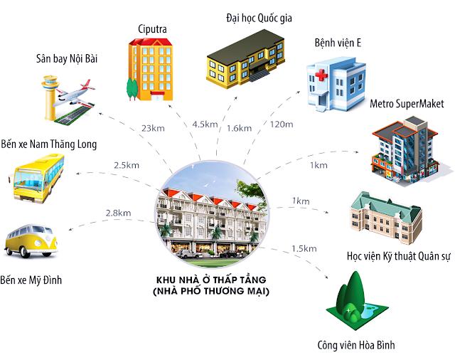 Liên kết vùng thành phố giao lưu
