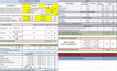 Planilla Excel Costo Horario de Equipo