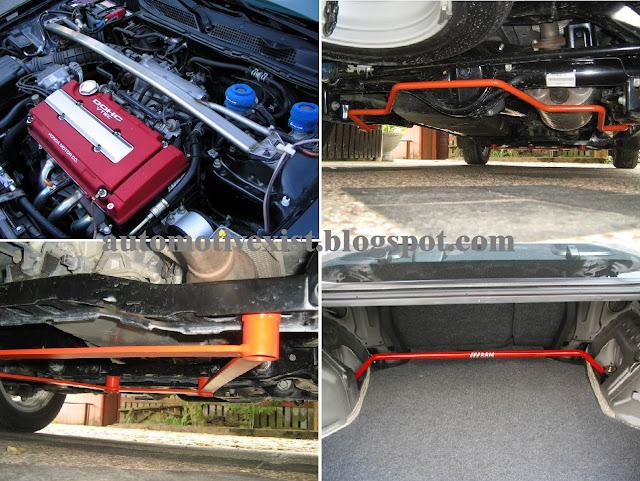 memiliki kendaraan yang mengalami limbung atau body roll tentu saja akan membuat si penum Beberapa Cara Atasi Body Roll Pada Mobil