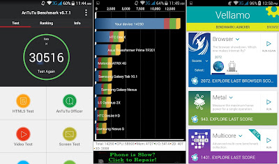 Kata i4 Review: Immense, Invigorate, Innovate, Ingenuity