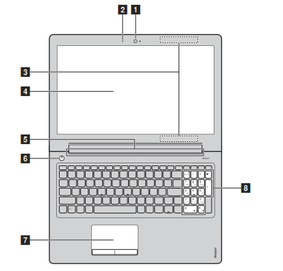 lenovo b 40 user guide View the lenovo b40 70 laptop user guide for free all the lenovo manuals and user's guides are available for free view without any registration.