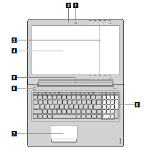 "Lenovo Ideapad 310 (15"" Touch) user guide manual PDF (English)"