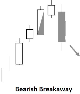 iq option candlestick analysis pdf