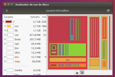 Analizador de uso de disco Gráfico de árbol